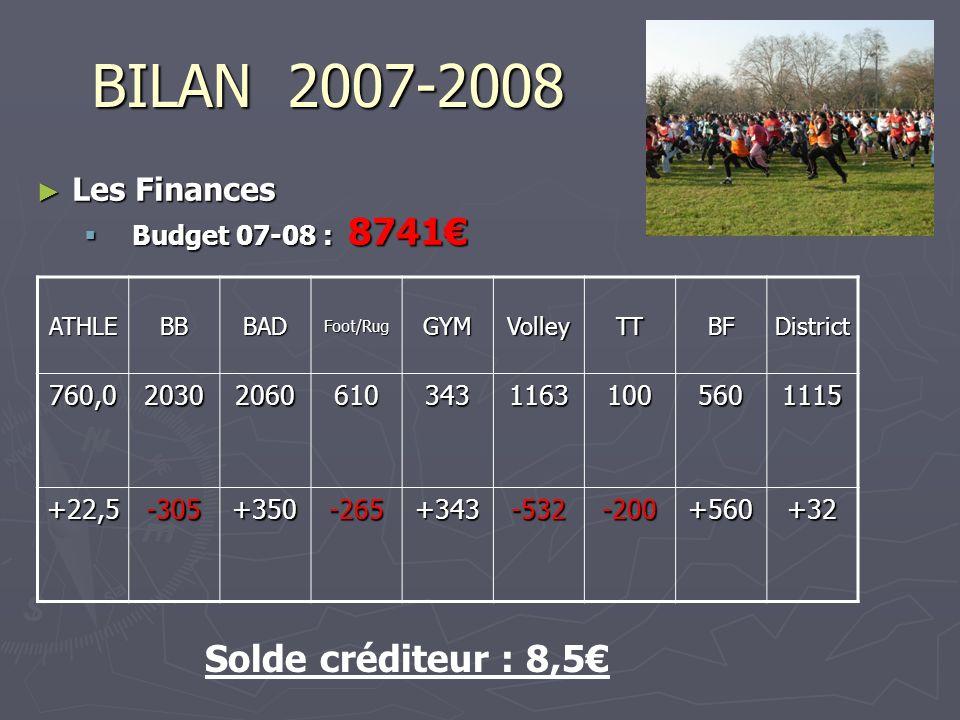 BILAN 2007-2008 Les Finances Les Finances Budget 07-08 : 8741 Budget 07-08 : 8741 ATHLEBBBADFoot/RugGYMVolleyTTBFDistrict 760,020302060610343116310056