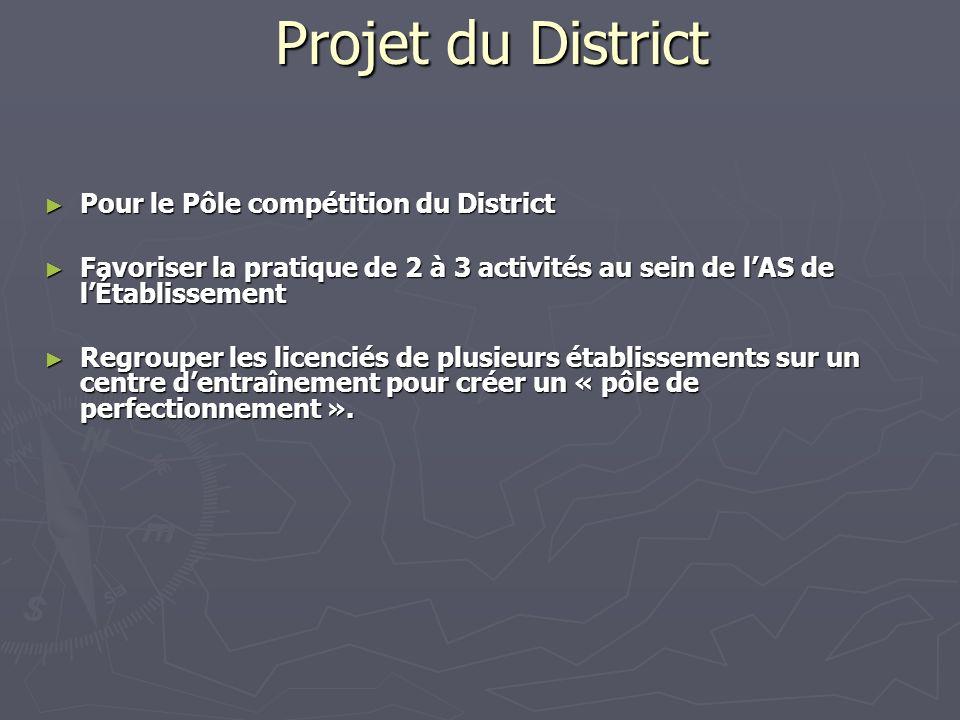 Projet du District Pour le Pôle compétition du District Pour le Pôle compétition du District Favoriser la pratique de 2 à 3 activités au sein de lAS d