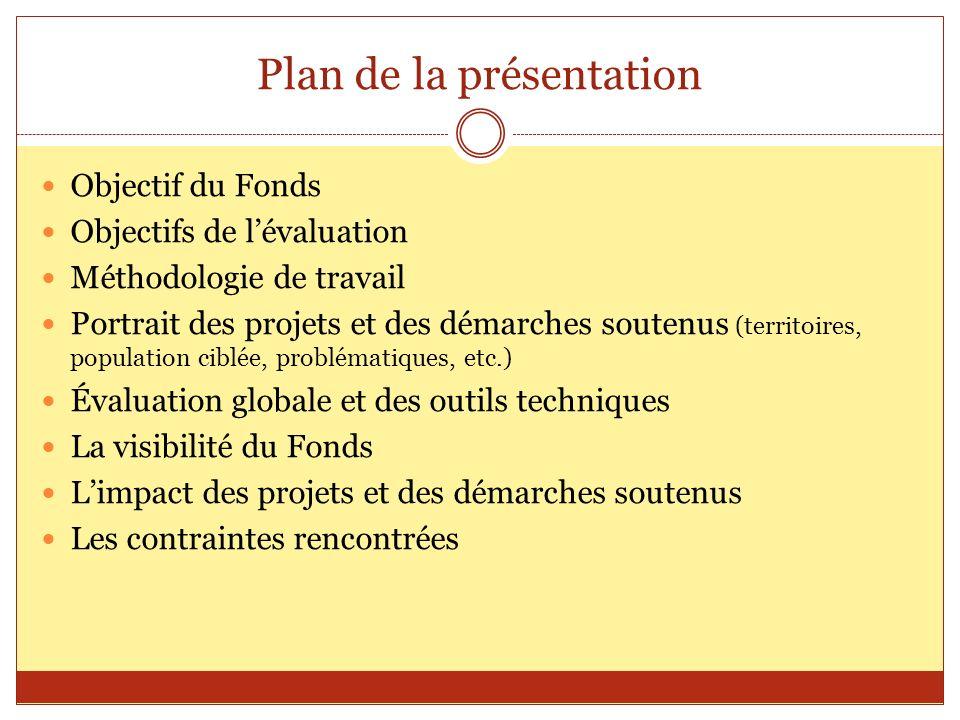 Plan de la présentation Objectif du Fonds Objectifs de lévaluation Méthodologie de travail Portrait des projets et des démarches soutenus (territoires