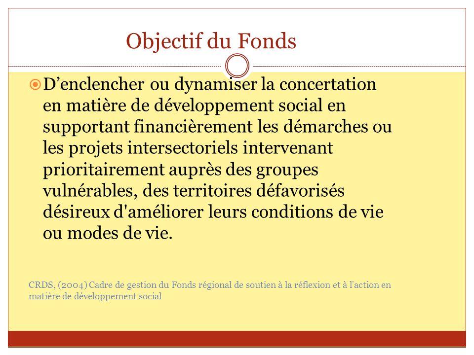 Objectif du Fonds Denclencher ou dynamiser la concertation en matière de développement social en supportant financièrement les démarches ou les projet