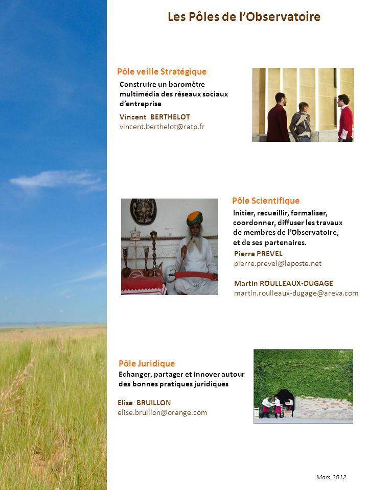Mars 2012 Pôle veille Stratégique Construire un baromètre multimédia des réseaux sociaux dentreprise Vincent BERTHELOT vincent.berthelot@ratp.fr Echan