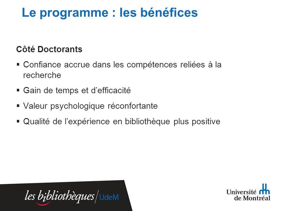 Le programme : les bénéfices Côté Doctorants Confiance accrue dans les compétences reliées à la recherche Gain de temps et defficacité Valeur psychologique réconfortante Qualité de lexpérience en bibliothèque plus positive