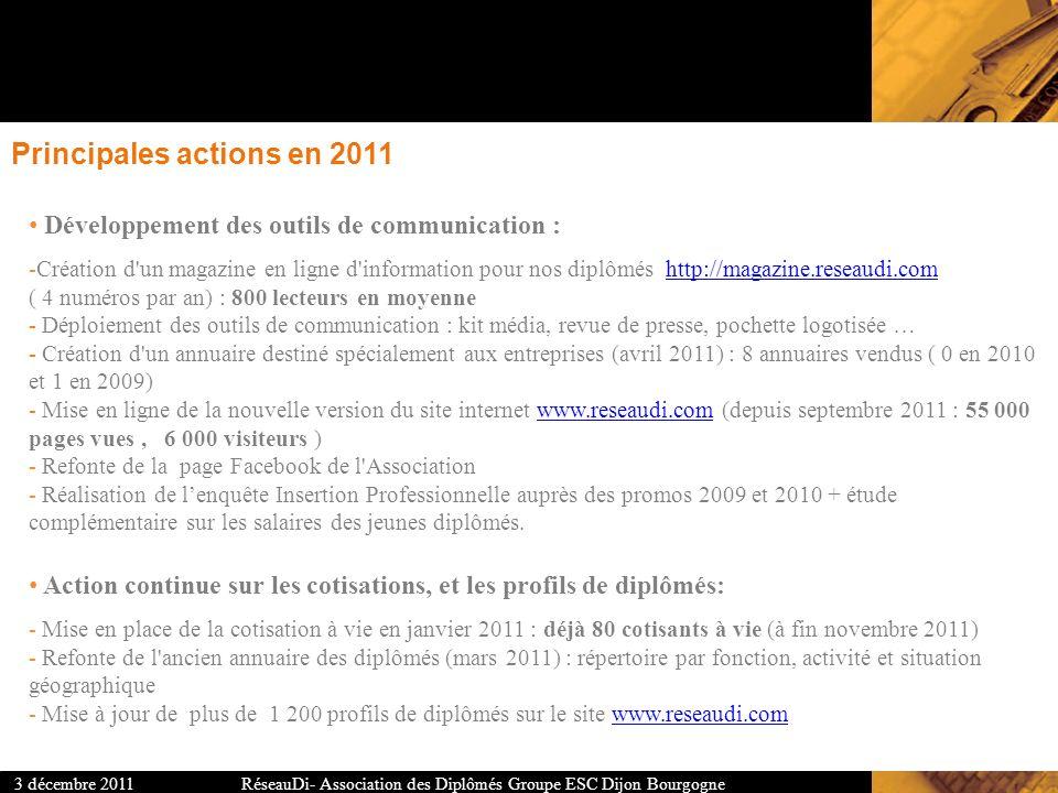 RéseauDi- Association des Diplômés Groupe ESC Dijon Bourgogne3 décembre 2011 Principales actions en 2011 Développement des outils de communication : -