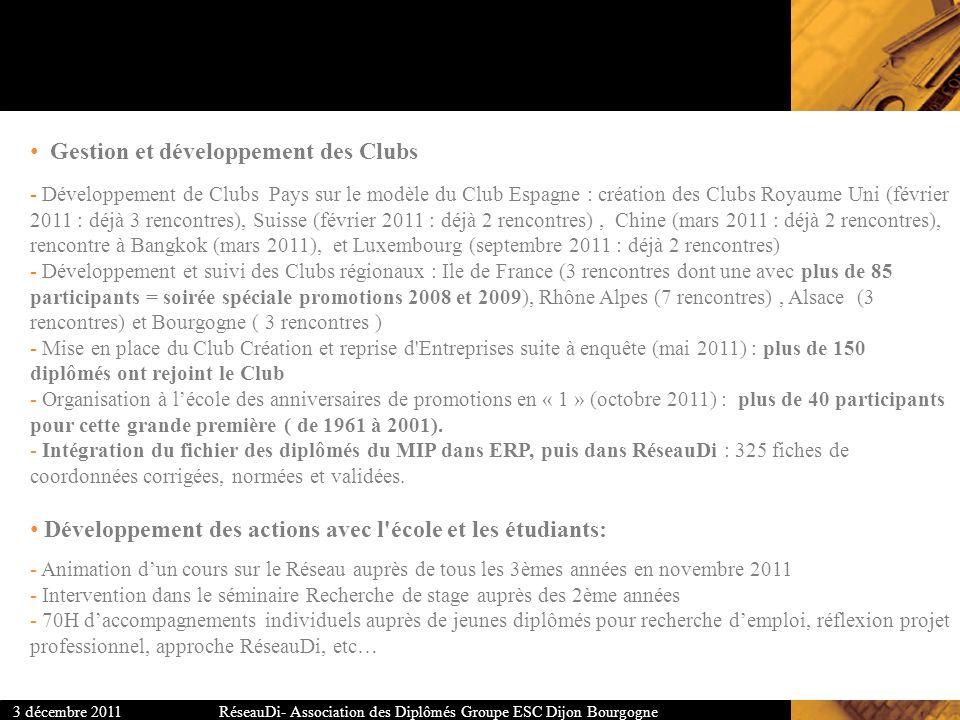 RéseauDi- Association des Diplômés Groupe ESC Dijon Bourgogne3 décembre 2011 Gestion et développement des Clubs - Développement de Clubs Pays sur le m