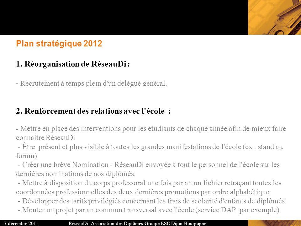 RéseauDi- Association des Diplômés Groupe ESC Dijon Bourgogne3 décembre 2011 Plan stratégique 2012 1. Réorganisation de RéseauDi : - Recrutement à tem