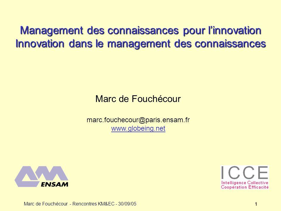 Marc de Fouchécour - Rencontres KM&EC - 30/09/051 Management des connaissances pour linnovation Innovation dans le management des connaissances Marc de Fouchécour marc.fouchecour@paris.ensam.fr www.globeing.net