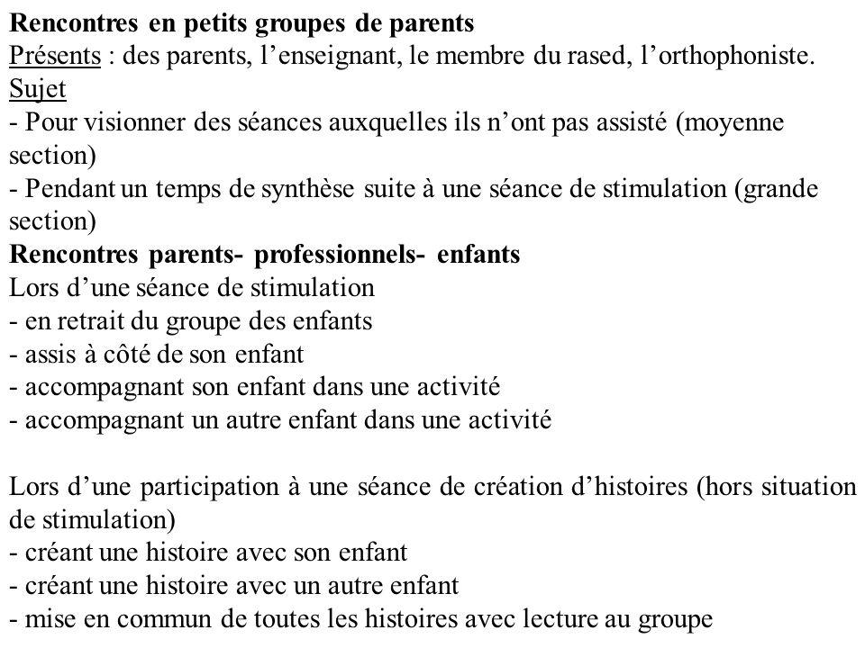 Rencontres en petits groupes de parents Présents : des parents, lenseignant, le membre du rased, lorthophoniste. Sujet - Pour visionner des séances au