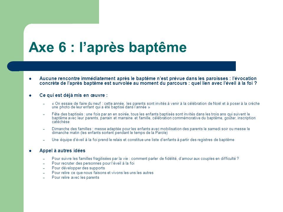 Axe 6 : laprès baptême Aucune rencontre immédiatement après le baptême nest prévue dans les paroisses : lévocation concrète de laprès baptême est surv
