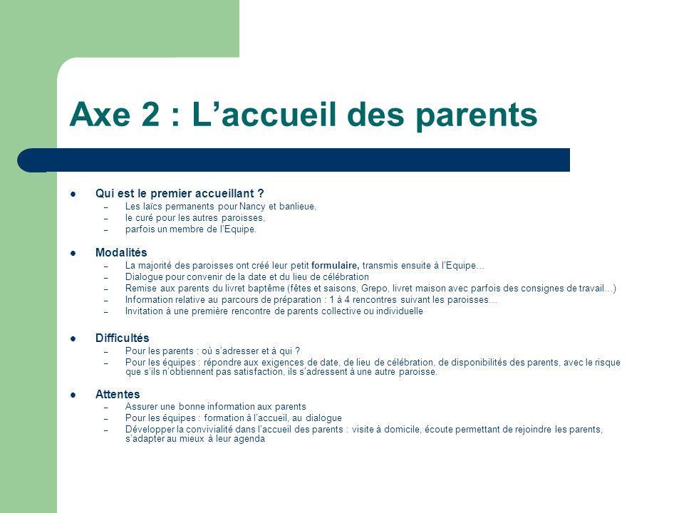 Axe 2 : Laccueil des parents Qui est le premier accueillant ? – Les laïcs permanents pour Nancy et banlieue, – le curé pour les autres paroisses, – pa