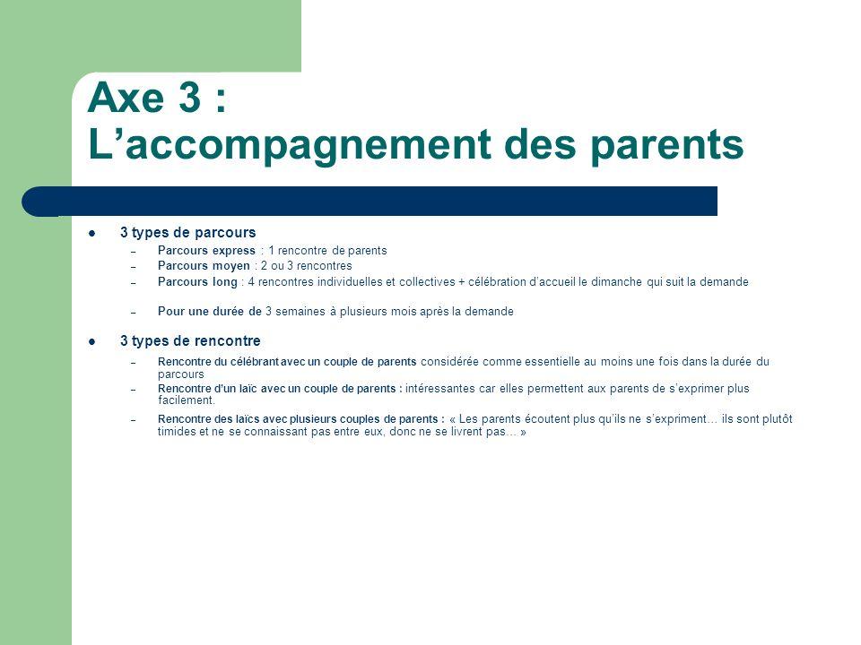 Axe 3 : Laccompagnement des parents 3 types de parcours – Parcours express : 1 rencontre de parents – Parcours moyen : 2 ou 3 rencontres – Parcours lo