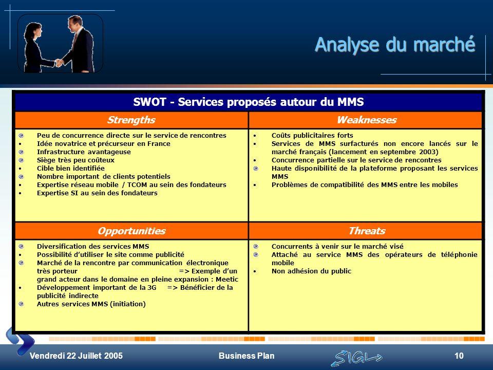 Vendredi 22 Juillet 2005Business Plan10 Analyse du marché SWOT - Services proposés autour du MMS StrengthsWeaknesses Peu de concurrence directe sur le