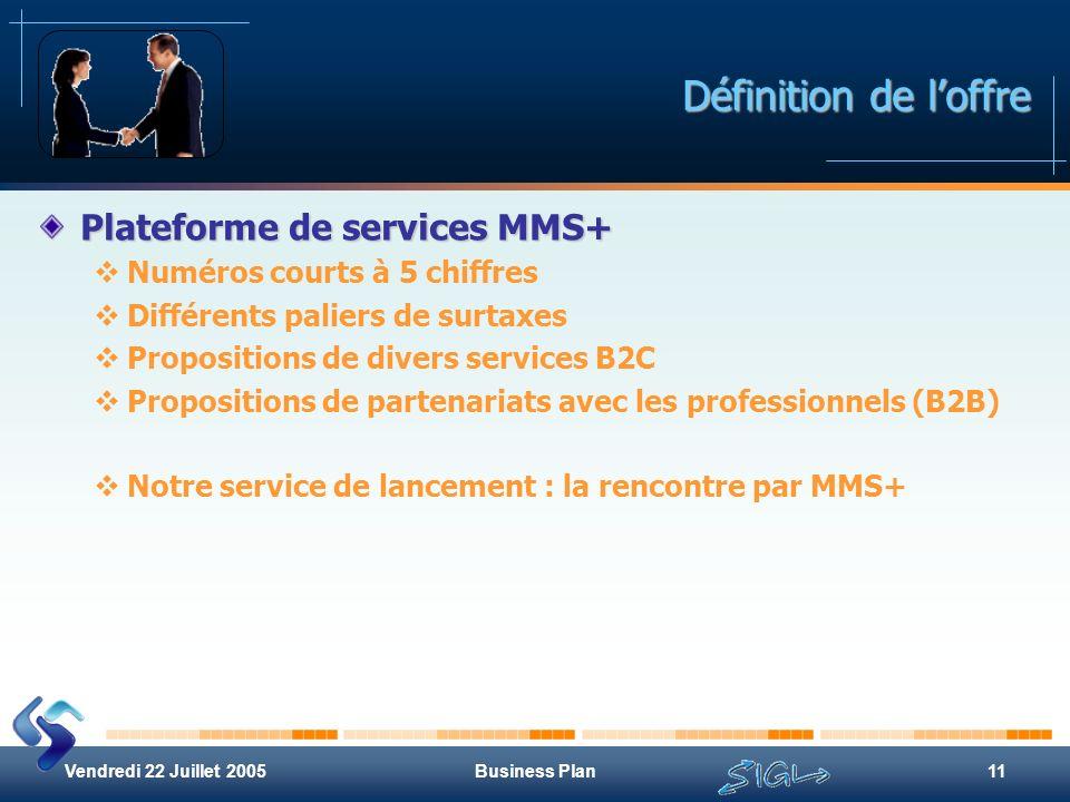Vendredi 22 Juillet 2005Business Plan11 Définition de loffre Plateforme de services MMS+ Numéros courts à 5 chiffres Différents paliers de surtaxes Pr