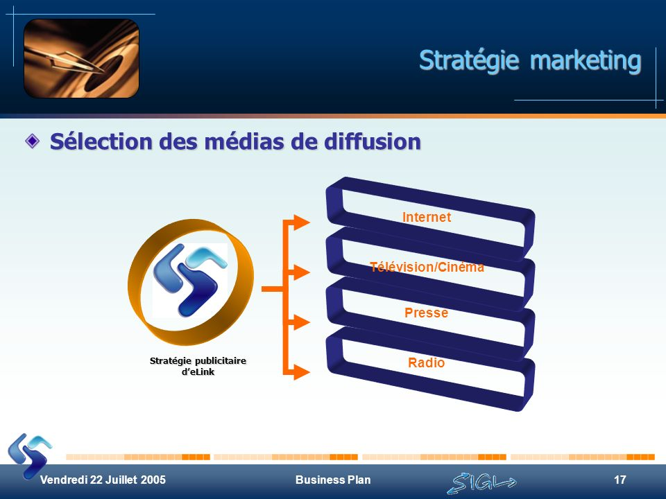 Vendredi 22 Juillet 2005Business Plan17 Stratégie marketing Sélection des médias de diffusion Stratégie publicitaire deLink Internet Télévision/Cinéma