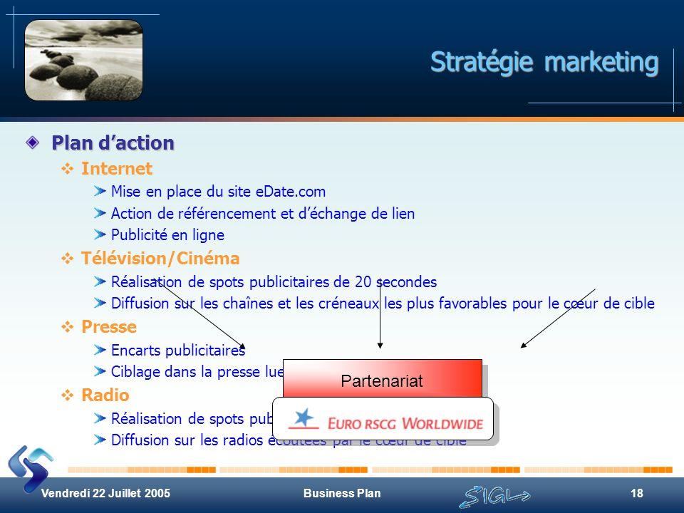 Vendredi 22 Juillet 2005Business Plan18 Stratégie marketing Plan daction Internet Mise en place du site eDate.com Action de référencement et déchange