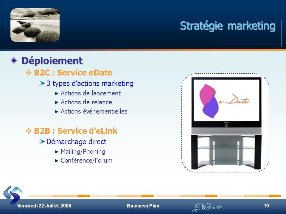 Vendredi 22 Juillet 2005Business Plan19 Stratégie marketing Déploiement B2C : Service eDate 3 types dactions marketing Actions de lancement Actions de