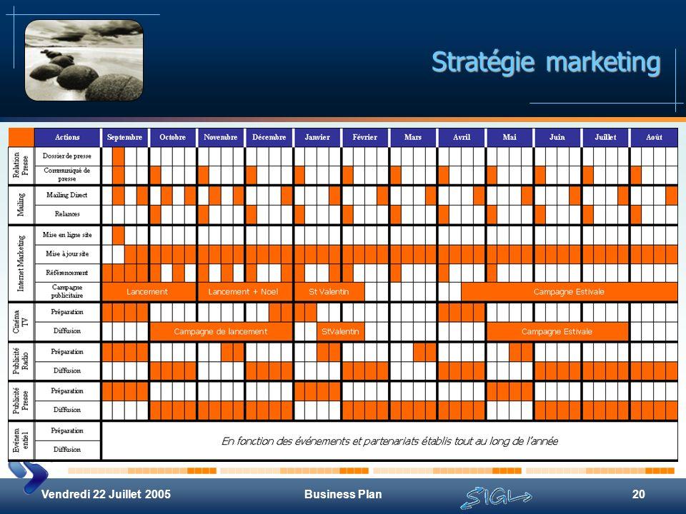 Vendredi 22 Juillet 2005Business Plan20 Stratégie marketing