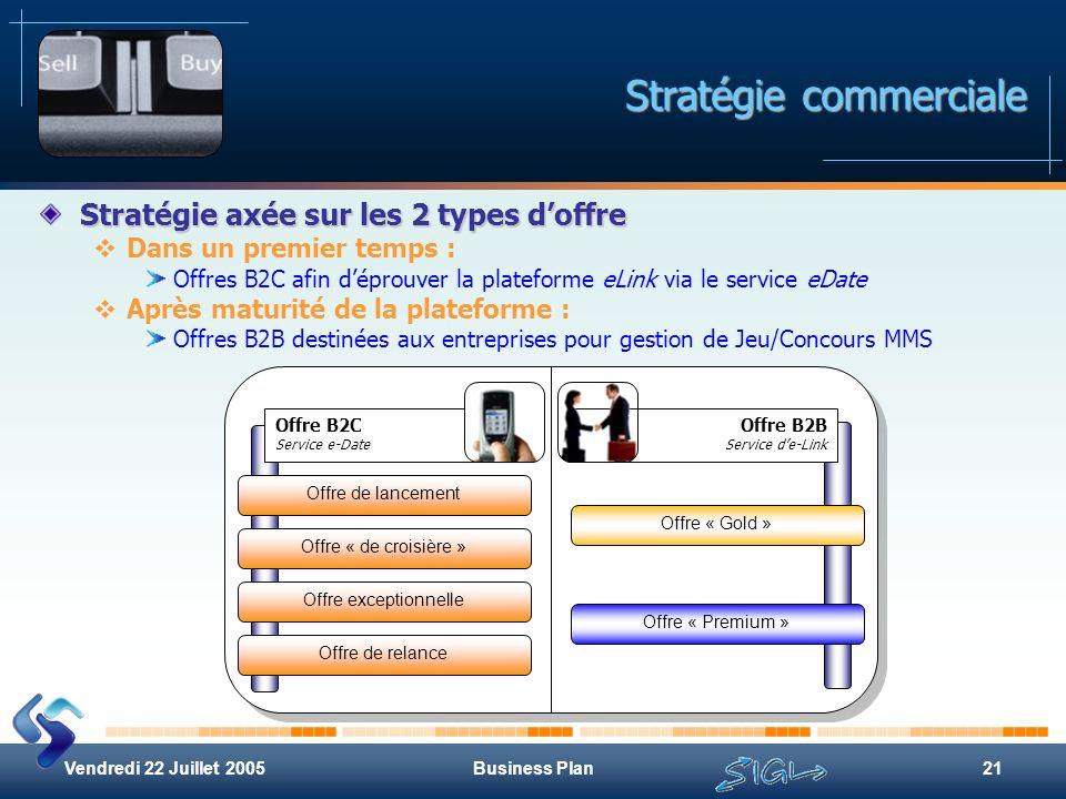 Vendredi 22 Juillet 2005Business Plan21 Stratégie commerciale Stratégie axée sur les 2 types doffre Dans un premier temps : Offres B2C afin déprouver