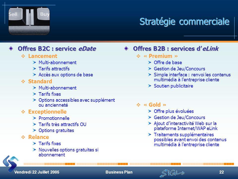 Vendredi 22 Juillet 2005Business Plan22 Stratégie commerciale Offres B2C : service eDate Lancement Multi-abonnement Tarifs attractifs Accès aux option