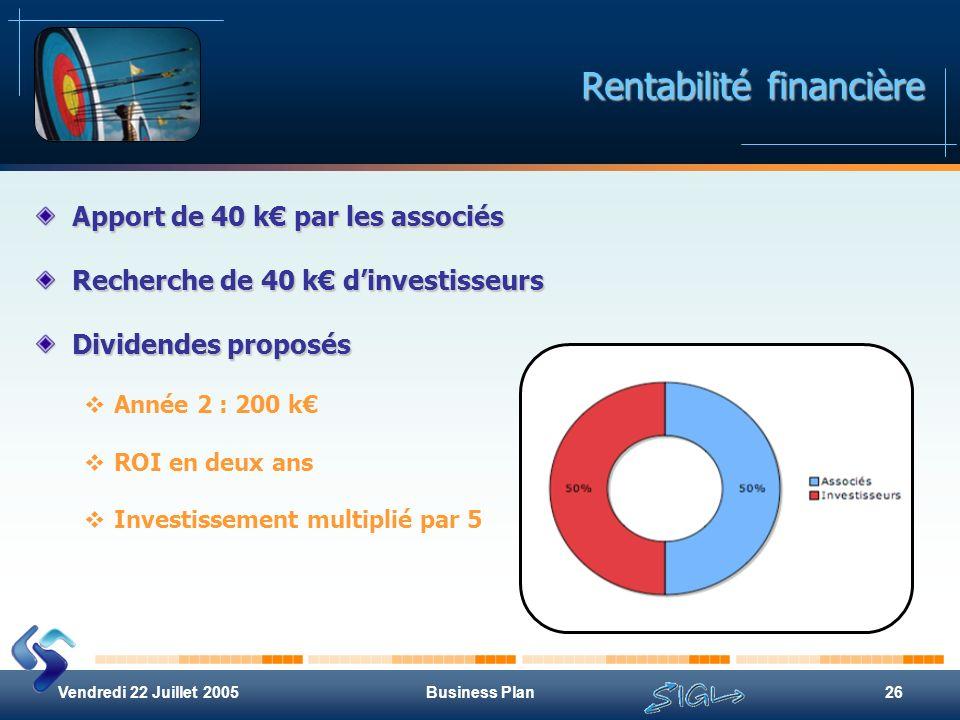 Vendredi 22 Juillet 2005Business Plan26 Rentabilité financière Apport de 40 k par les associés Recherche de 40 k dinvestisseurs Dividendes proposés An