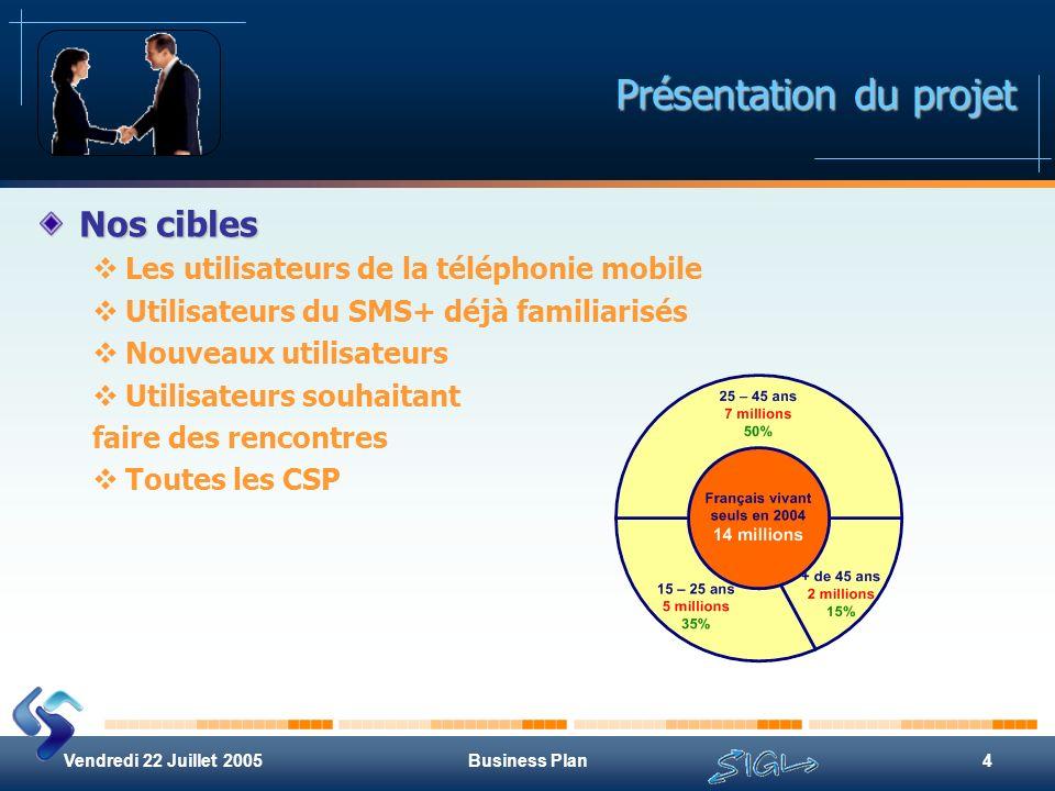 Vendredi 22 Juillet 2005Business Plan4 Présentation du projet Nos cibles Les utilisateurs de la téléphonie mobile Utilisateurs du SMS+ déjà familiaris