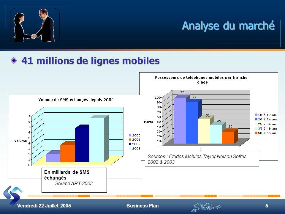 Vendredi 22 Juillet 2005Business Plan5 Analyse du marché 41 millions de lignes mobiles Sources : Etudes Mobiles Taylor Nelson Sofres, 2002 & 2003 En m