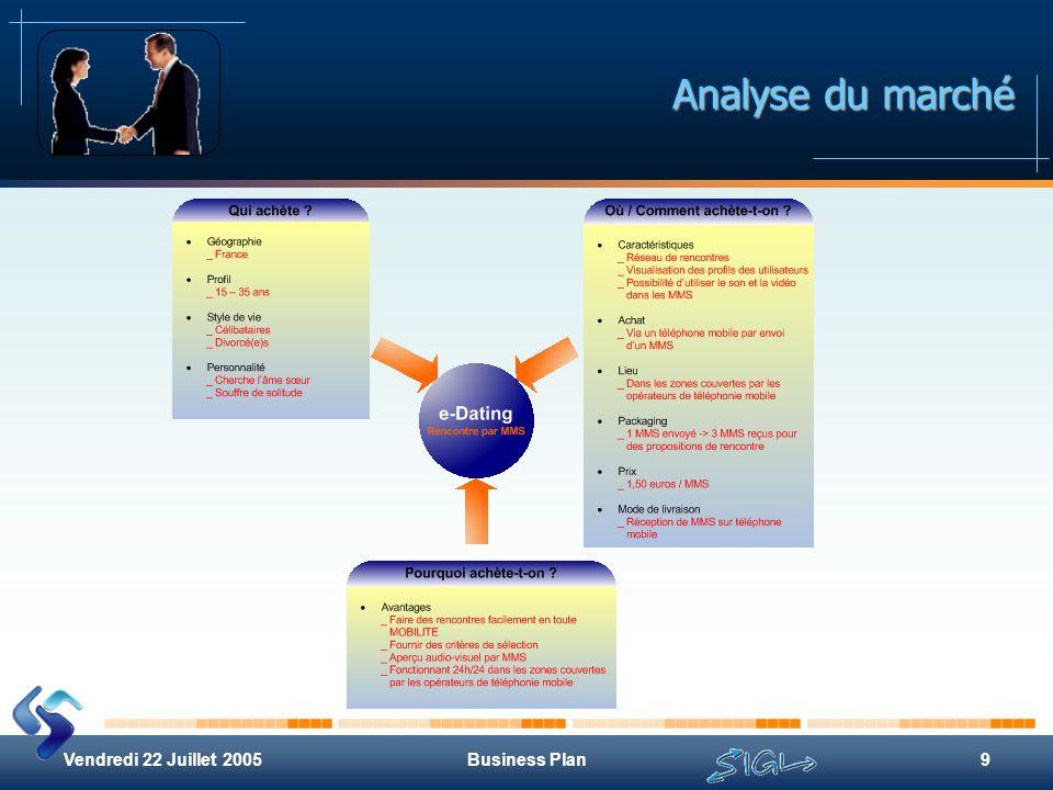 Vendredi 22 Juillet 2005Business Plan9 Analyse du marché