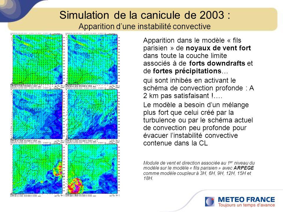 Apparition dans le modèle « fils parisien » de noyaux de vent fort dans toute la couche limite associés à de forts downdrafts et de fortes précipitati