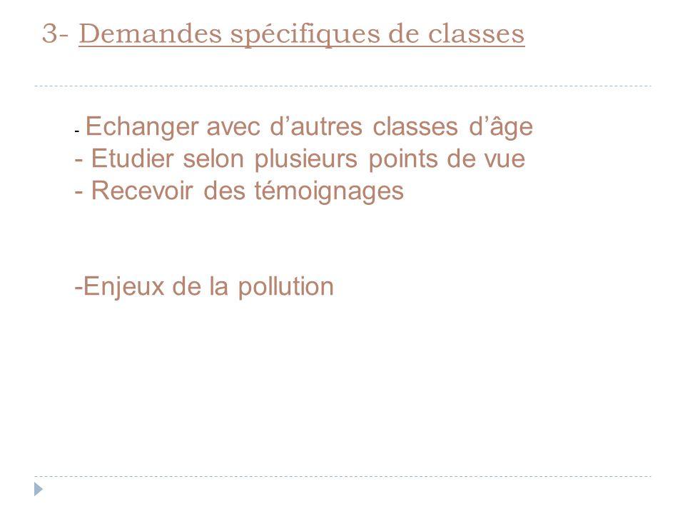 3- Demandes spécifiques de classes - Echanger avec dautres classes dâge - Etudier selon plusieurs points de vue - Recevoir des témoignages -Enjeux de