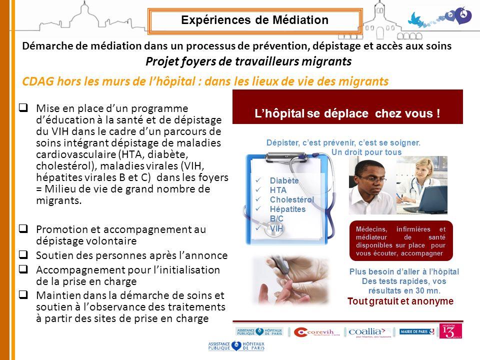 CDAG hors les murs de lhôpital : dans les lieux de vie des migrants Mise en place dun programme déducation à la santé et de dépistage du VIH dans le c