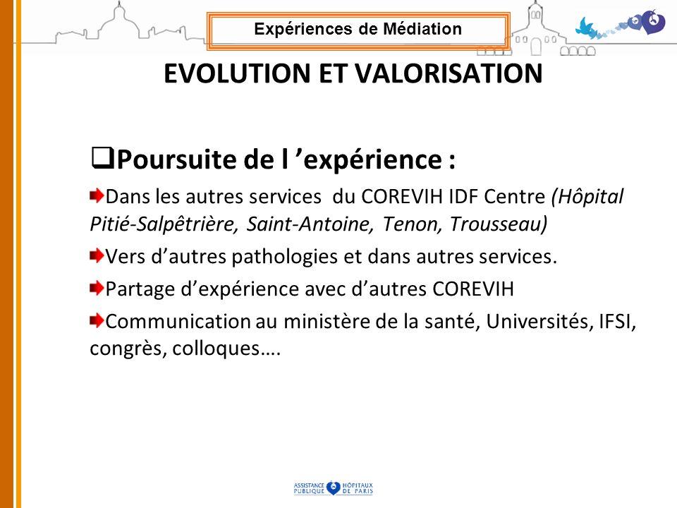EVOLUTION ET VALORISATION Poursuite de l expérience : Dans les autres services du COREVIH IDF Centre (Hôpital Pitié-Salpêtrière, Saint-Antoine, Tenon, Trousseau) Vers dautres pathologies et dans autres services.