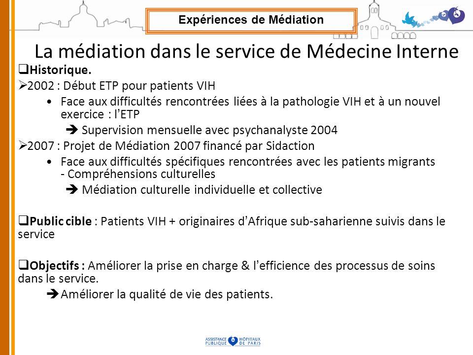 La médiation dans le service de Médecine Interne Historique. 2002 : Début ETP pour patients VIH Face aux difficultés rencontrées liées à la pathologie