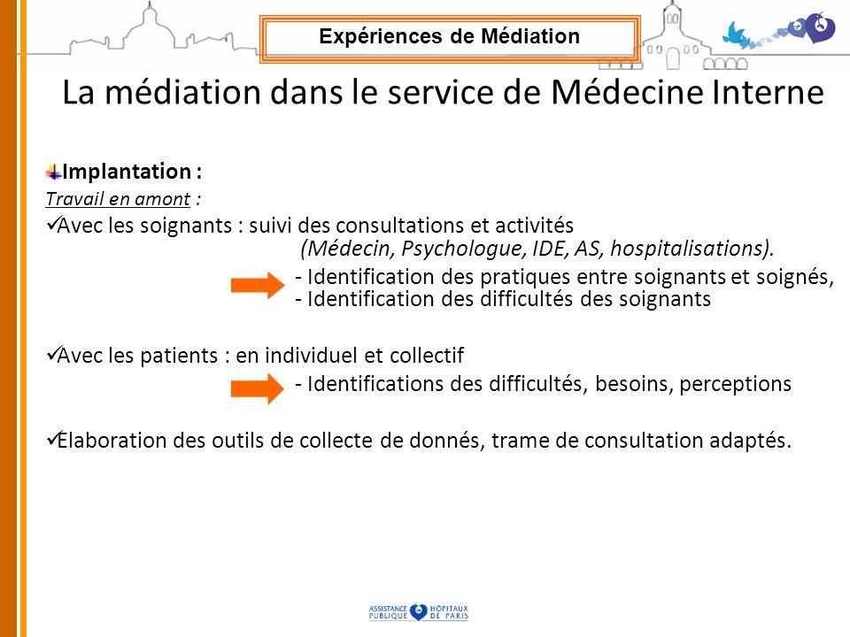 La médiation dans le service de Médecine Interne Implantation : Travail en amont : Avec les soignants : suivi des consultations et activités (Médecin,