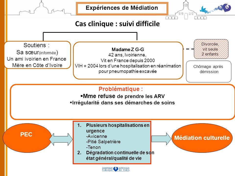 Madame Z G-G 42 ans, Ivoirienne, Vit en France depuis 2000 VIH + 2004 lors dune hospitalisation en réanimation pour pneumopathie excavée Soutiens : Sa