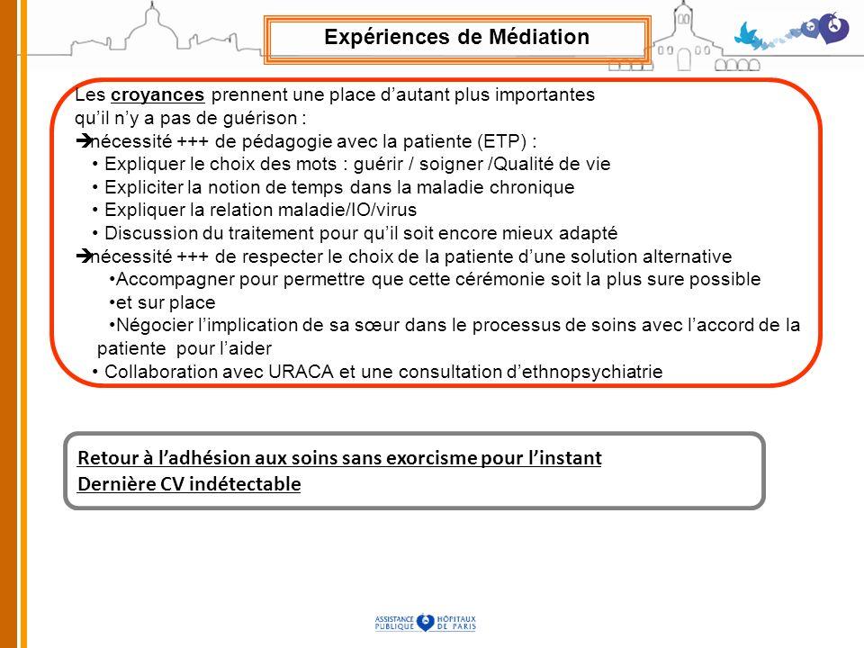 Les croyances prennent une place dautant plus importantes quil ny a pas de guérison : nécessité +++ de pédagogie avec la patiente (ETP) : Expliquer le