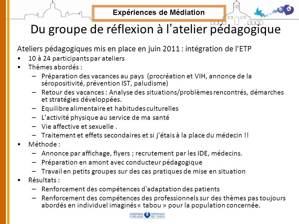Ateliers pédagogiques mis en place en juin 2011 : intégration de lETP 10 à 24 participants par ateliers Thèmes abordés : –Préparation des vacances au