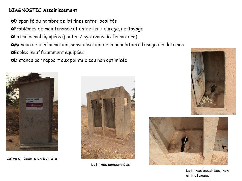 Agadir Taroudant DIAGNOSTIC Assainissement Disparité du nombre de latrines entre localités Problèmes de maintenance et entretien : curage, nettoyage L