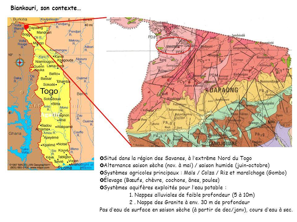 Biankouri, son contexte… Agadir Taroudant Situé dans la région des Savanes, à lextrême Nord du Togo Alternance saison sèche (nov. à mai) / saison humi