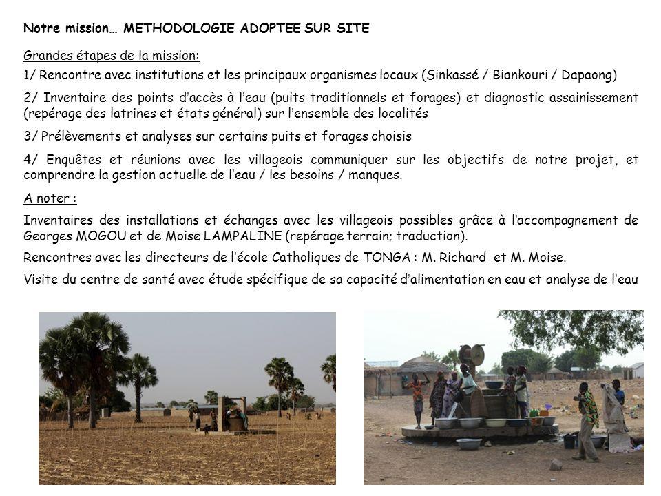 Notre mission… METHODOLOGIE ADOPTEE SUR SITE Agadir Taroudant Grandes étapes de la mission: 1/ Rencontre avec institutions et les principaux organisme