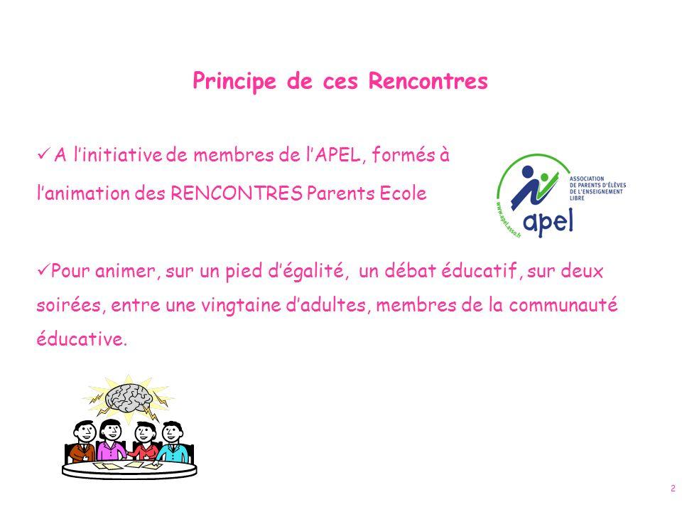 2 Principe de ces Rencontres A linitiative de membres de lAPEL, formés à lanimation des RENCONTRES Parents Ecole Pour animer, sur un pied dégalité, un