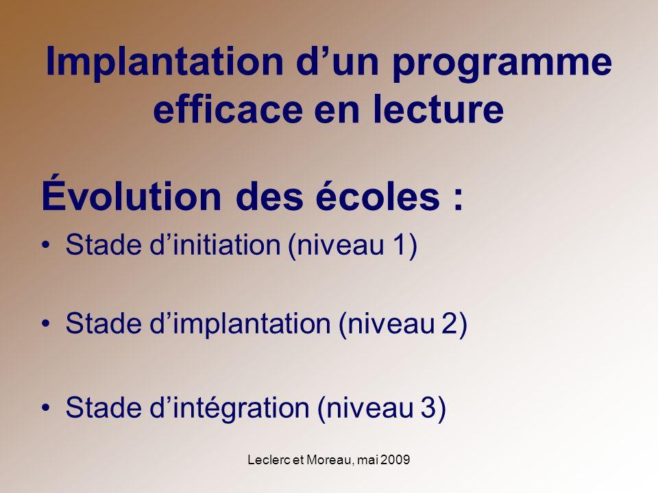 Leclerc et Moreau, mai 2009 Implantation dun programme efficace en lecture Évolution des écoles : Stade dinitiation (niveau 1) Stade dimplantation (ni