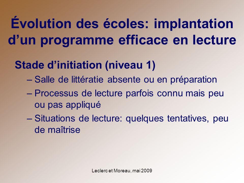 Leclerc et Moreau, mai 2009 Stade dinitiation (niveau 1) –Salle de littératie absente ou en préparation –Processus de lecture parfois connu mais peu o