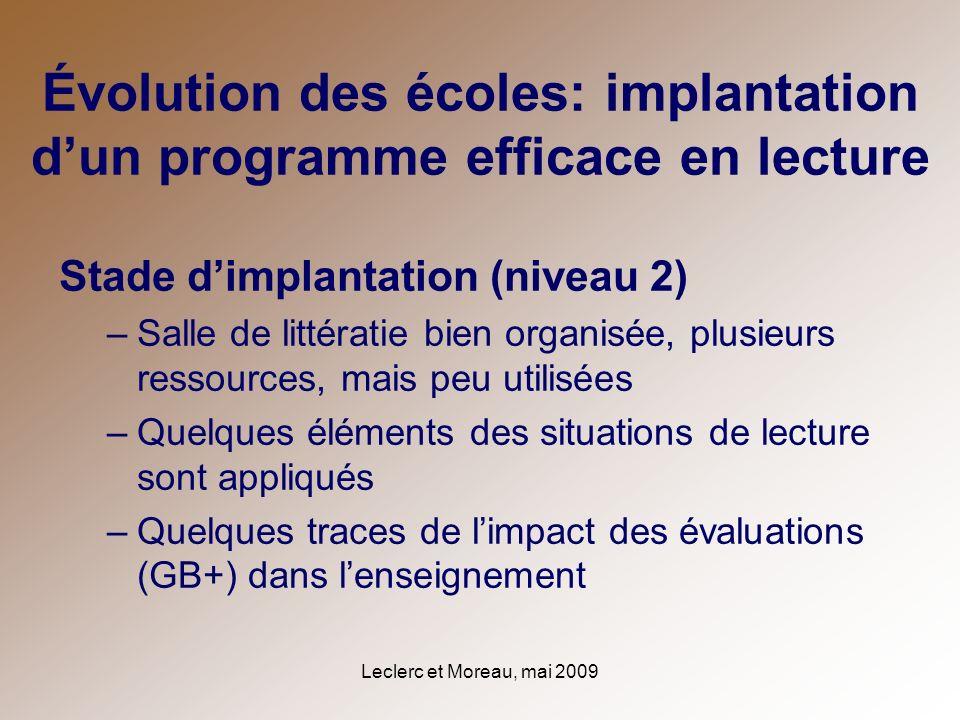 Leclerc et Moreau, mai 2009 Évolution des écoles: implantation dun programme efficace en lecture Stade dimplantation (niveau 2) –Salle de littératie b