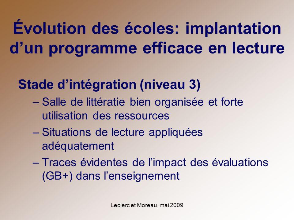 Leclerc et Moreau, mai 2009 Évolution des écoles: implantation dun programme efficace en lecture Stade dintégration (niveau 3) –Salle de littératie bi