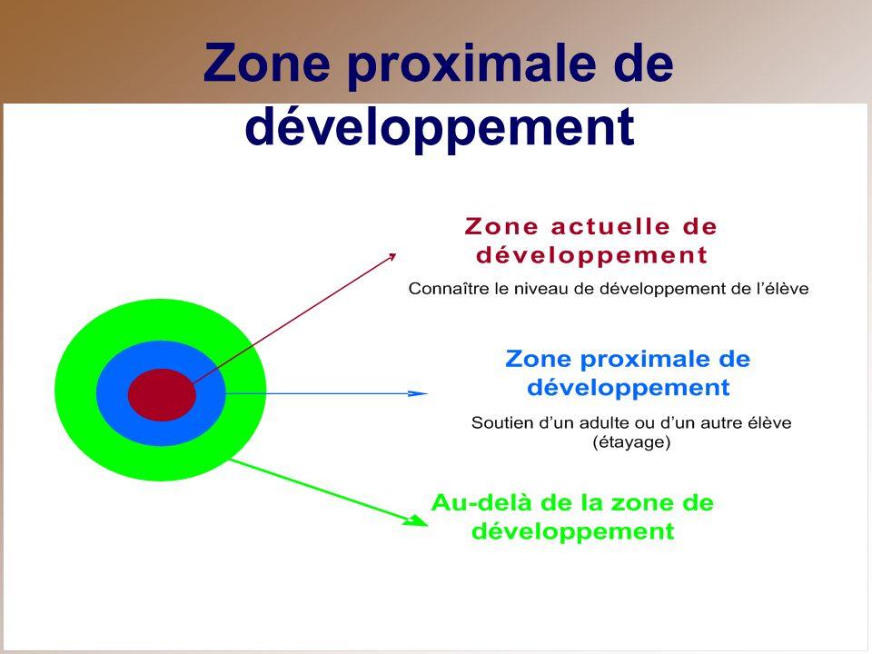 Leclerc et Moreau, mai 2009 Figure 2.4 Zone proximale de développement
