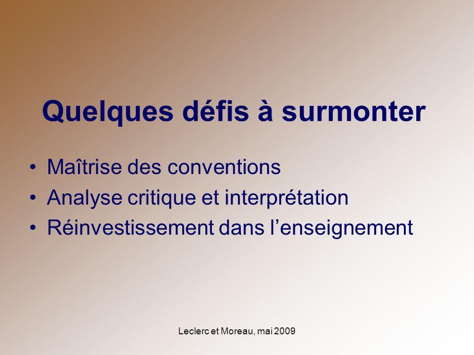 Leclerc et Moreau, mai 2009 Quelques défis à surmonter Maîtrise des conventions Analyse critique et interprétation Réinvestissement dans lenseignement