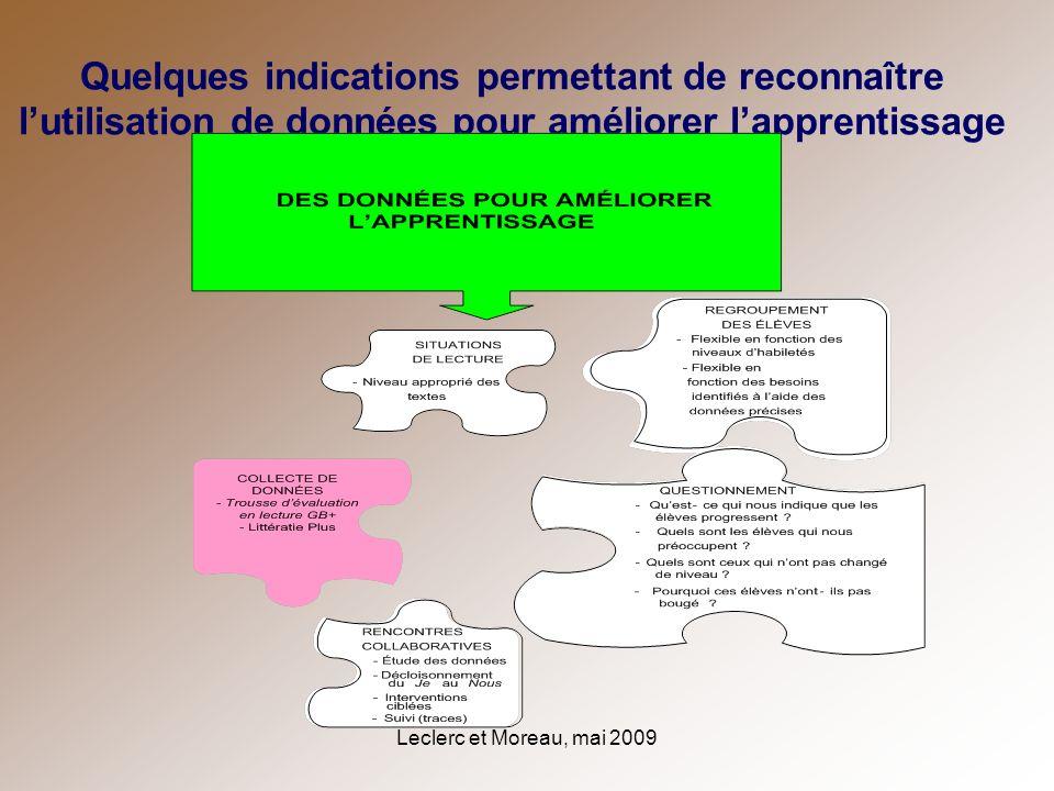 Leclerc et Moreau, mai 2009 Quelques indications permettant de reconnaître lutilisation de données pour améliorer lapprentissage