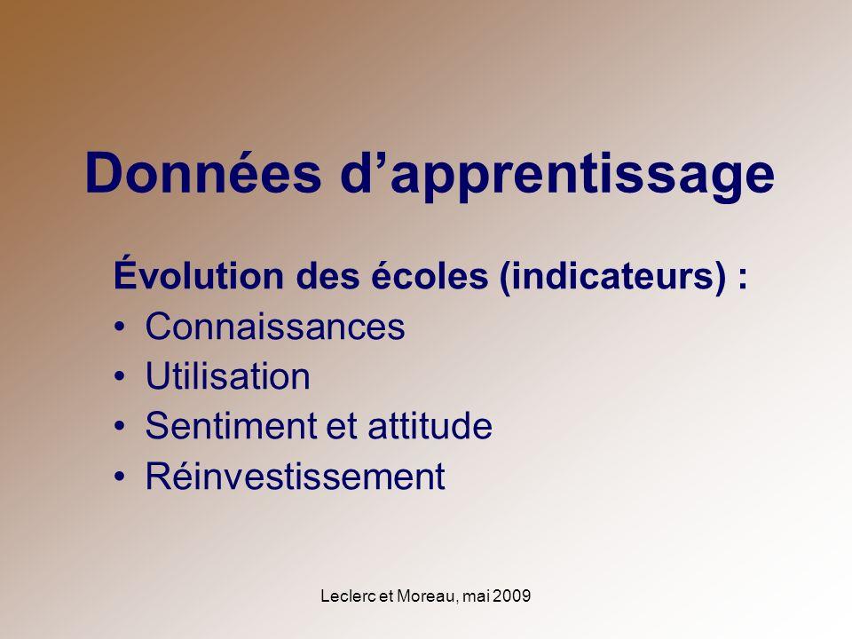 Leclerc et Moreau, mai 2009 Données dapprentissage Évolution des écoles (indicateurs) : Connaissances Utilisation Sentiment et attitude Réinvestisseme
