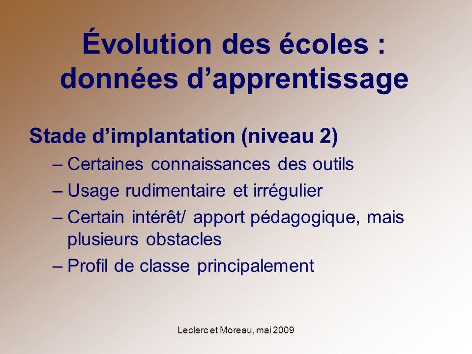 Leclerc et Moreau, mai 2009 Évolution des écoles : données dapprentissage Stade dimplantation (niveau 2) –Certaines connaissances des outils –Usage ru