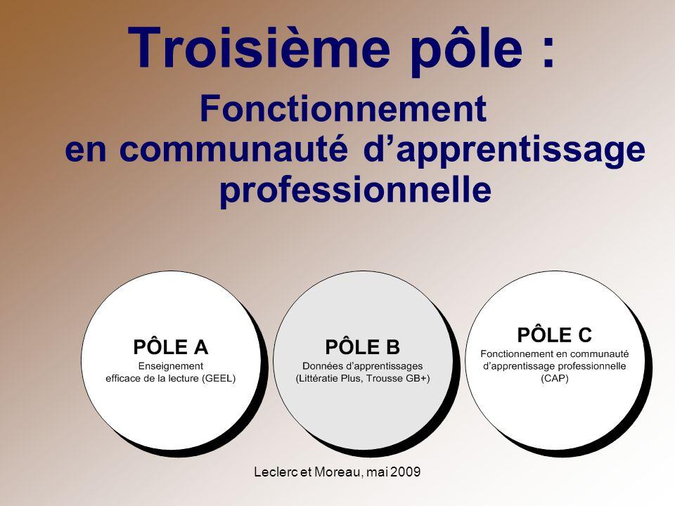 Leclerc et Moreau, mai 2009 Troisième pôle : Fonctionnement en communauté dapprentissage professionnelle