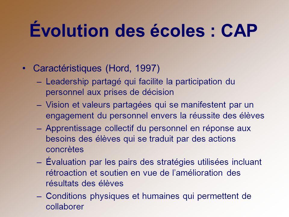 Évolution des écoles : CAP Caractéristiques (Hord, 1997) –Leadership partagé qui facilite la participation du personnel aux prises de décision –Vision